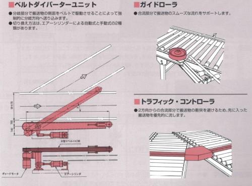合流・分岐装置4